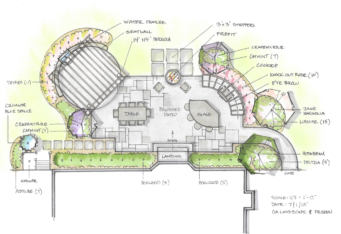 Basking Ridge NJ Backyard Design by our Landscape Architect
